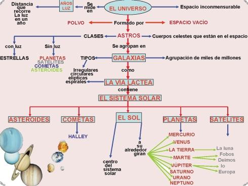 6-1 EL UNIVERSO