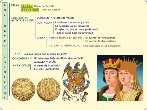 12.2 Los Reyes Católicos