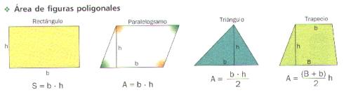 Area de polígonos
